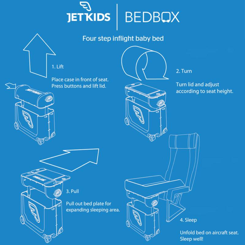 Jetkids by Stokke BedBox